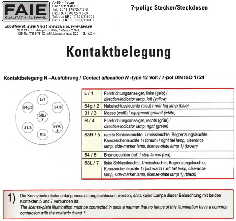 Erfreut Sieben Wege Stecker Schaltplan Fotos - Elektrische ...